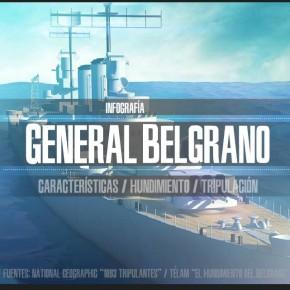 02 de Mayo 1982 - Hundimiento del Crucero ARA General Belgrano